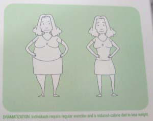 A drawing of a fat woman and a skinny woman