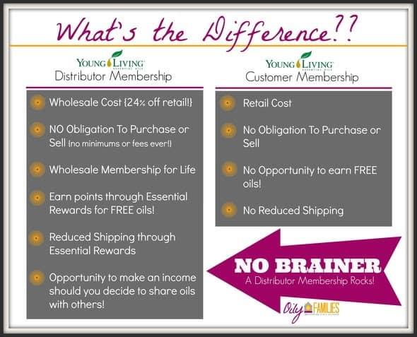 Young Living Essential Oils Wholesale Member vs Customer Memberships